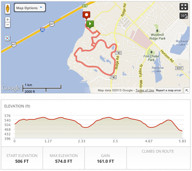 The run course. Not a lot of variance, but a lot of cumulative vertical (for me, anyway).